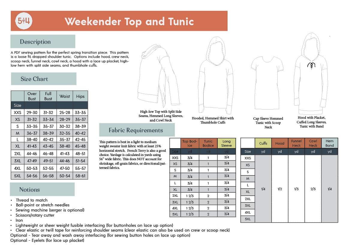 Weekender-Info-Page