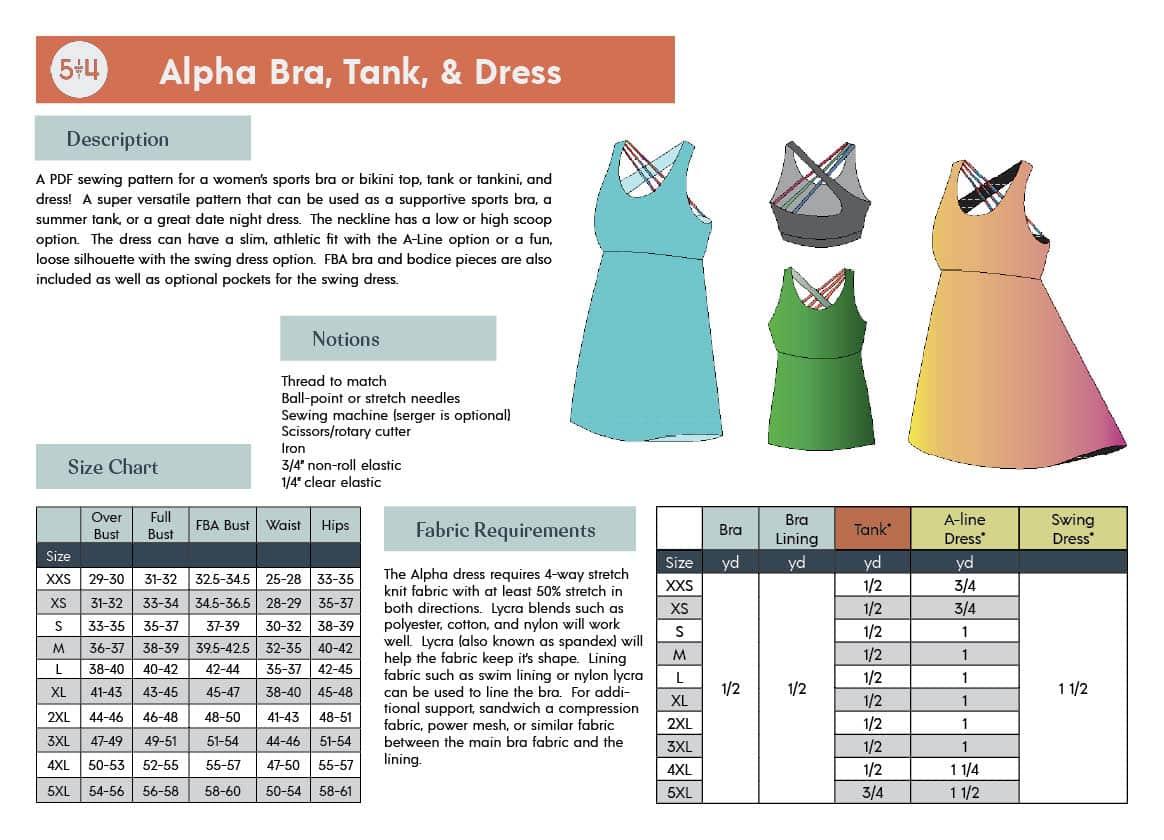 5oo4 Alpha Info Page